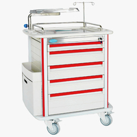 Emergency Trolley Type